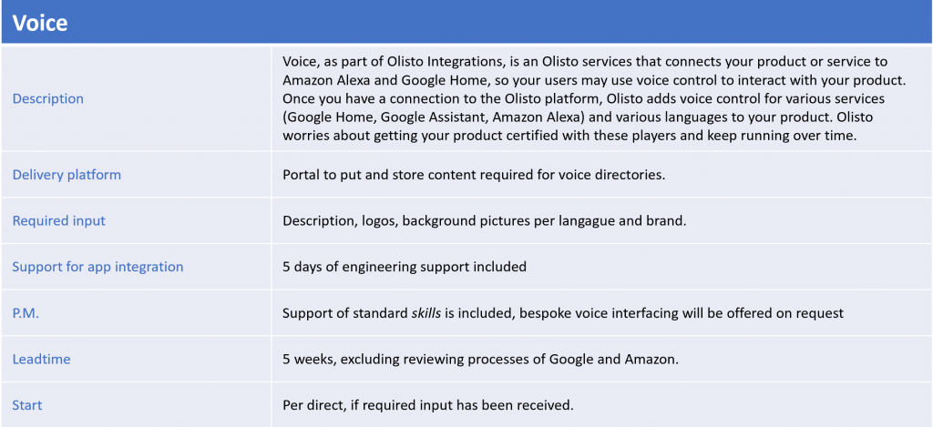 Voice integrations by Olisto