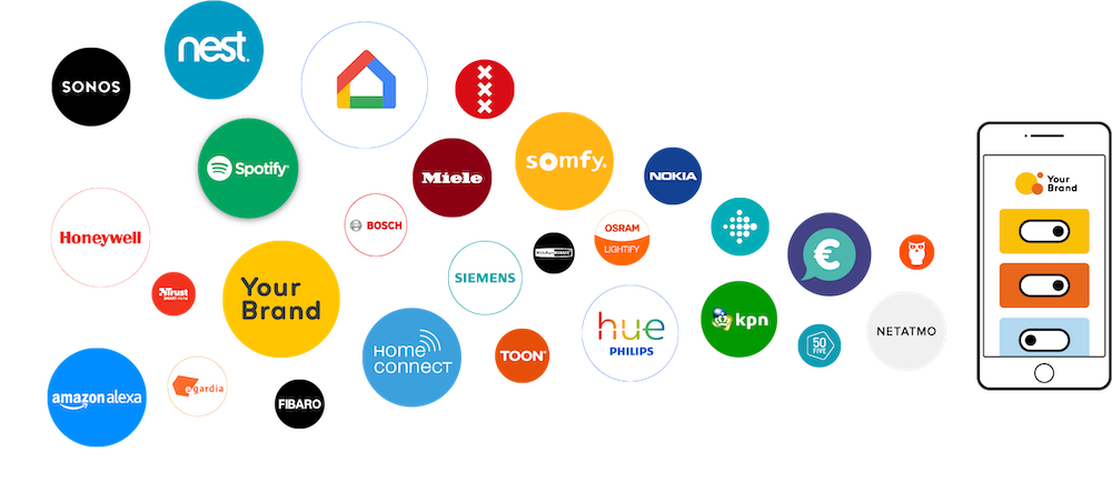 We Have A Free For You To Connect All Your Smart Home Devices And Create Own Rules
